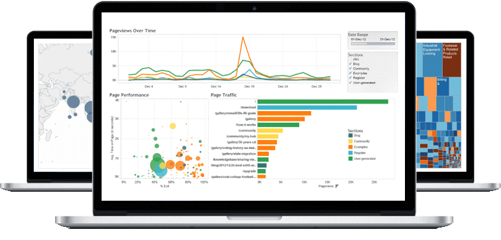 Tableau Software Dashboard